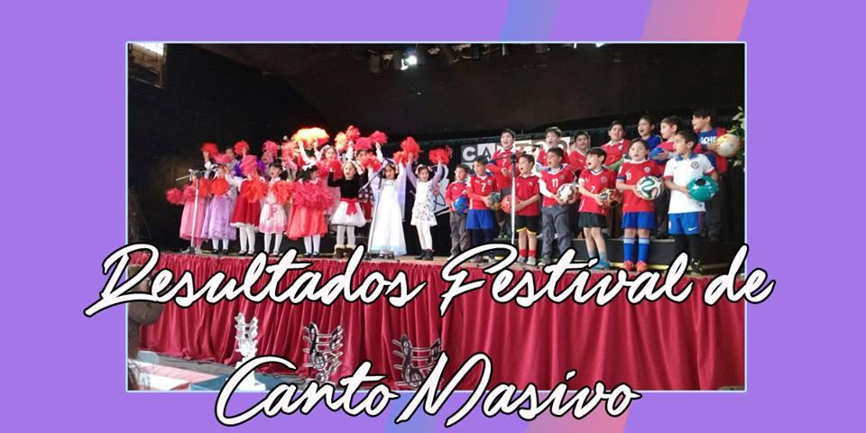 Resultados Festival de Canto Masivo